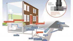 İskinin Kanalizasyon Su İştirak Katılım Bedellerinin Mahalleye Dönüştürülen Köylerden Talebi Hakkında